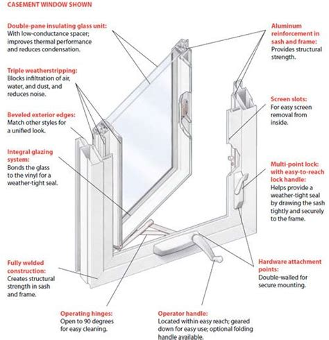 awning window parts replacement 27 best window repair replacement parts in grand cayman images on pinterest window repair