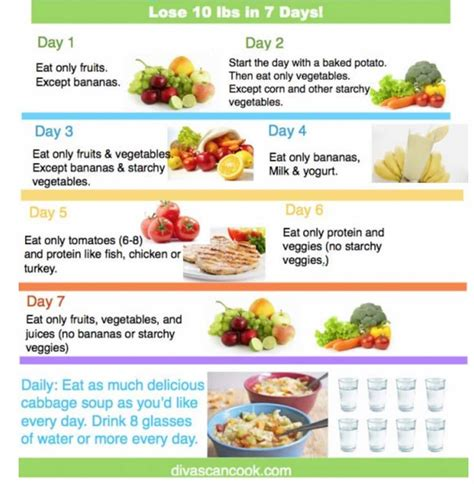 Detox Diet Day 1 Fruit Day 2 Vegetables by Cabbage Soup Diet Many Lost 10 Pounds In A Week