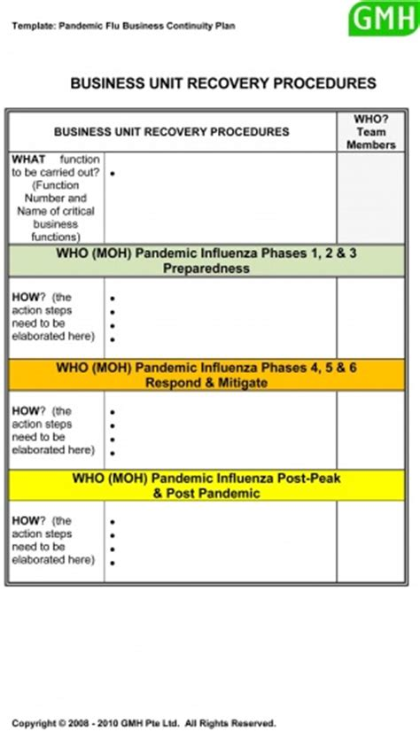 pandemic preparedness plan template pandemic flu business unit recovery procedures bcmpedia