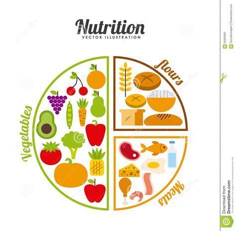 imagenes libres nutricion dise 241 o de concepto de la nutrici 243 n ilustraci 243 n del vector