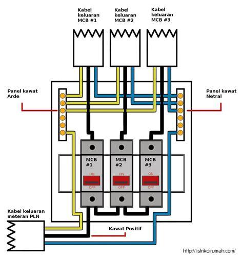 gambar wiring diagram listrik rumah gallery wiring
