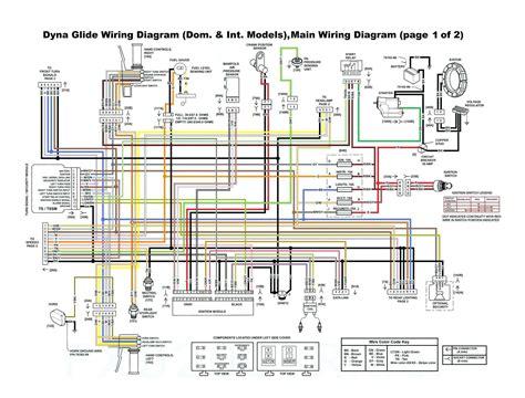 Harley Davidson Horn Wiring Diagrams Wiring Schematic