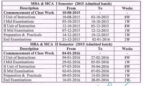 Jntuk Mba 3 Sem Results 2016 by Jntuk Academic Calendar For Mba Mca I Sem Ii Sem For