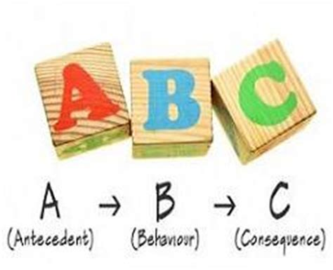 abc charts for challenging behaviour writing behavior plans i aba