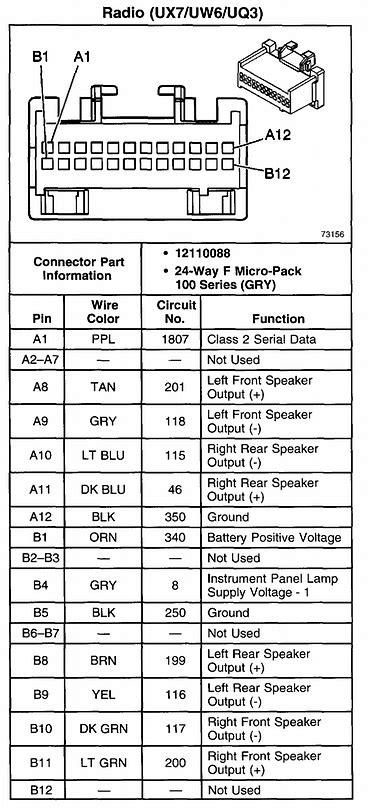 2002 buick lesabre radio wiring diagram 1997 wiring diagram library 1997 buick lesabre stereo wiring diagram 1997 free engine image for user manual