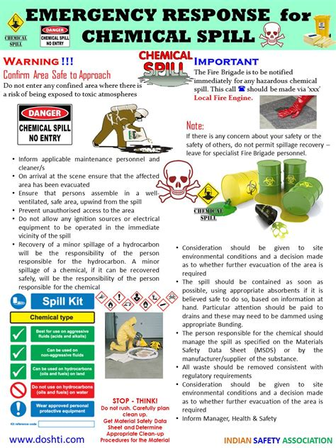 Doshti 2015 Wastewater Emergency Response Plan Template