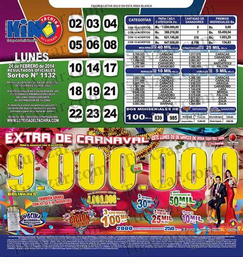 listado de ganadores del sorteo educativo no 23 resultados del kino t 225 chira sorteo 1132 de fecha 24 de