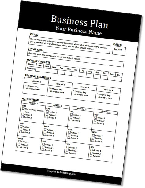 Actionable Business Plan Template Dothethings Business Plan For Template