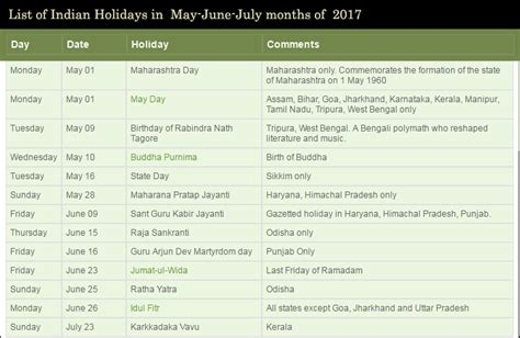 Calendar 2016 Holidays India Printable 2017 Calendar Printable For Free
