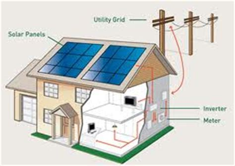 how to install solar system at home solar energy for homes bay area solar panel installation oakland east bay