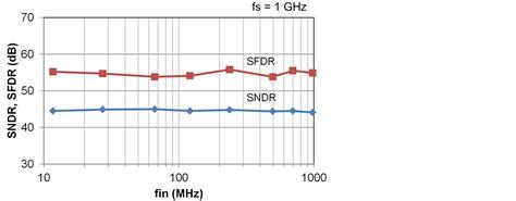 resistor ladder adc a 1 ghz 7 mw 8 bit subranging adc without resistor resistor ladder noir vilaine