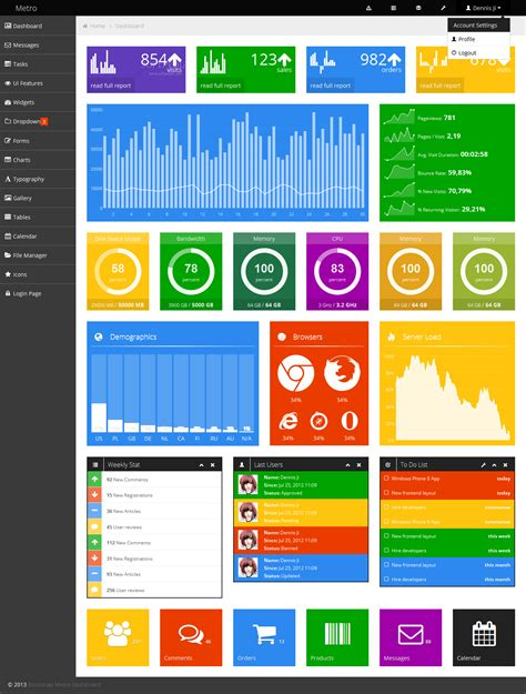 qlikview official tutorial download bootstrap template