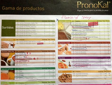 descargar imagenes asquerosas gratis esta es mi experiencia con la nefasta dieta pronokal