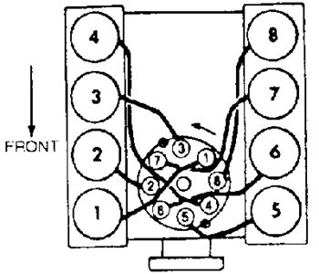 460 firing order diagram need firing order for ford f 250 v8 351 1994 fixya