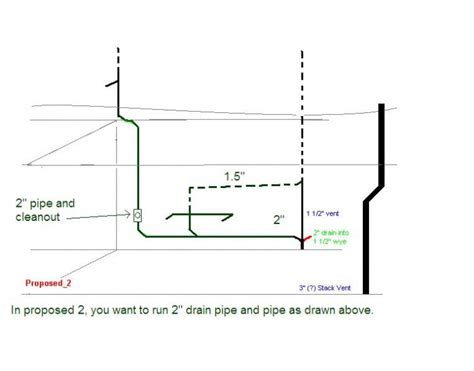 Basement Plumbing Diagram by Shower Venting Diagrams Air Vent Plumbing Diagram