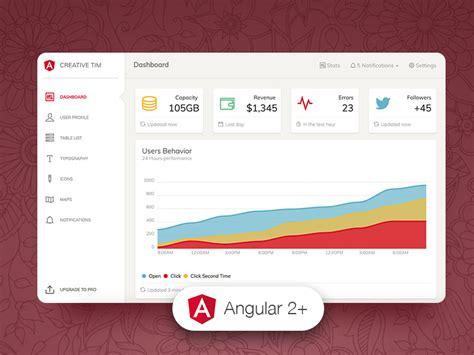 Paper Dashboard Angular Free Bootstrap Admin Template Creative Tim Angular Admin Dashboard Template
