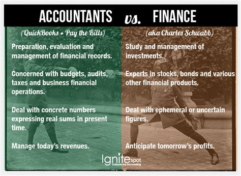 Finance Vs Accounting Mba by Accounting Vs Finance What Hiring Mistakes Are You