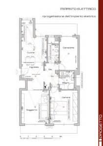 arredamento casa torino ristrutturazione casa torino kreocasa arredamenti e design