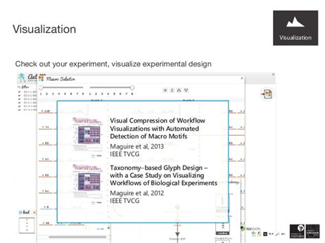 experimental design visualization reproducible open data science in the life sciences