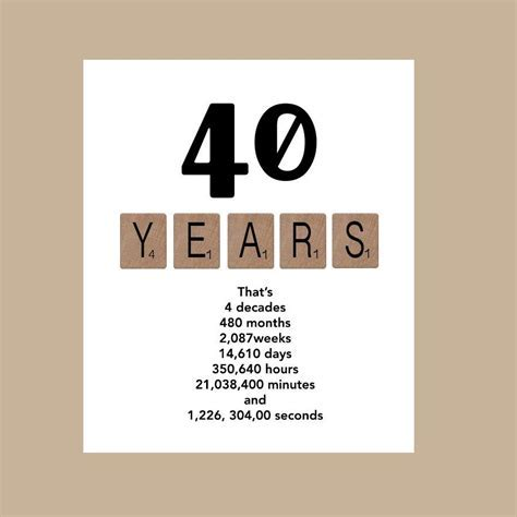 40th Birthday Card, Milestone Birthday Card, Decade