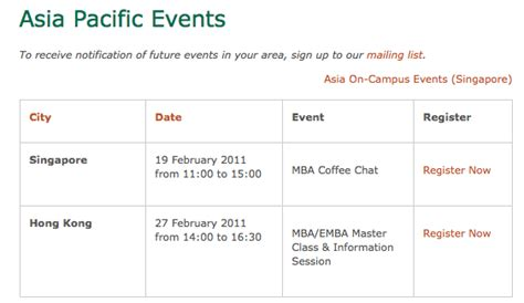Insead Mba Admission Statistics by Gmat Malaysia Insead Mba 2011 Events In Singapore And