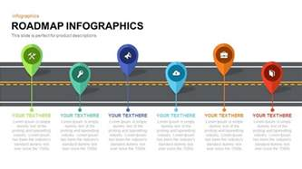 free powerpoint map templates roadmap infographics powerpoint and keynote template