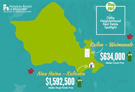 Oahu Property Tax Records May 2017 Oahu Real Estate Spotlight Sunset Homes Llc