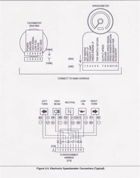 harley davidson touring 2006 wiring diagram engine