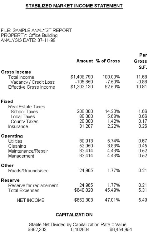 real estate financial statement template real estate valuation software income statement