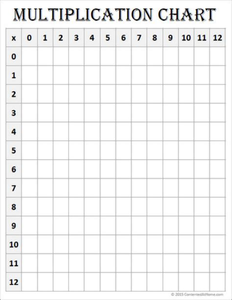 print multiplication table in vb net free math printable blank multiplication chart 0 12