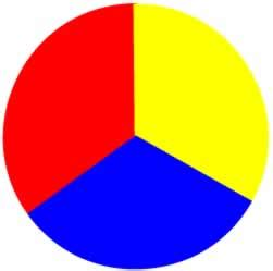 what are the 3 primary colors november 2011 lynne rickards author
