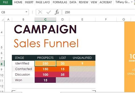 Sales Pipeline Excel Template Sales Pipeline Powerpoint Template