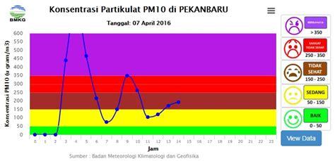 Air Purifier Pekanbaru air purifier part 2 page 101 www hardwarezone sg