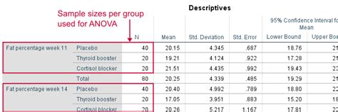 spss tutorial hypothesis testing how to run levene s test in spss