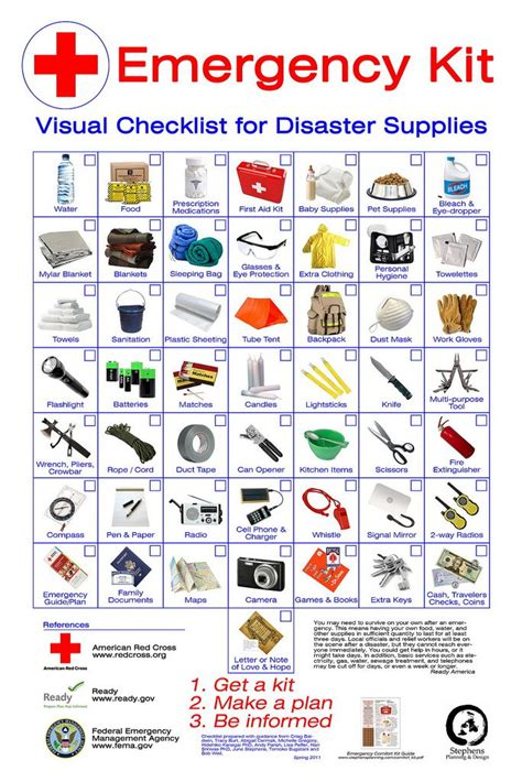 earthquake kit pin by jamie shaffer on prepared first aid pinterest