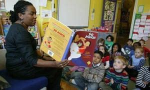 many parents failing to read to children, survey shows