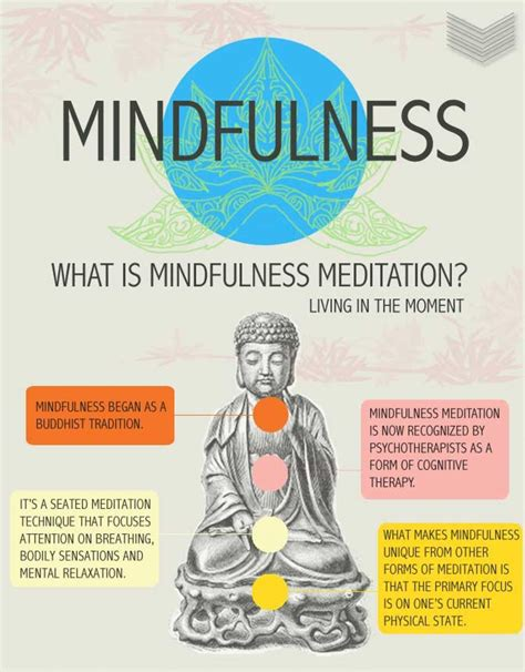 the dharma of modern mindfulness discovering the buddhist teachings at the of mindfulness based stress reduction books 2 steps to mindfulness how to live in the moment