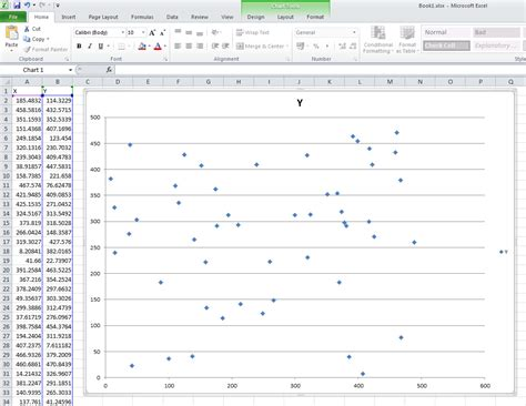 pattern recognition with exle pattern recognition is my scatter chart random cross