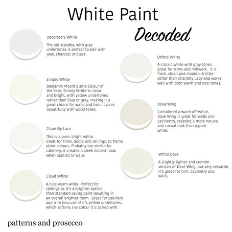 how to choose white paint choosing the right white paint patterns prosecco
