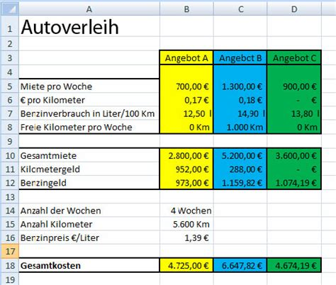 Vorlage Rechnung Vermietung Autovermietung In Excel