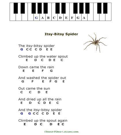 best songs to play on keyboard simple songs for beginner piano players