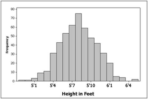 what is the average size of a 1 bedroom apartment measuringu are net promoter scores normally distributed