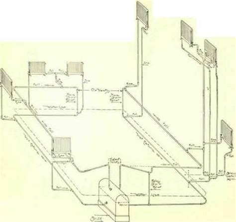 One Pipe Plumbing System by One Pipe Steam System Piping One Free Engine Image For
