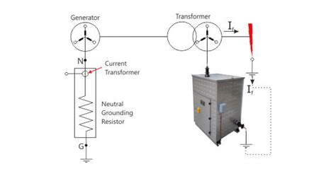 neutral grounding resistors installation and maintenance neutral grounding resistors