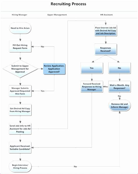 8 Excel Swimlane Template Exceltemplates Exceltemplates Swimlane Diagram Template