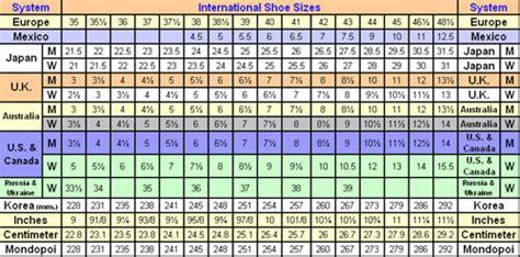 shoe size chart international zori sandals y type with rice straw