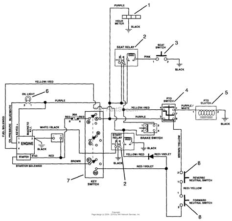 kohler key switch wiring diagram wiring diagram with