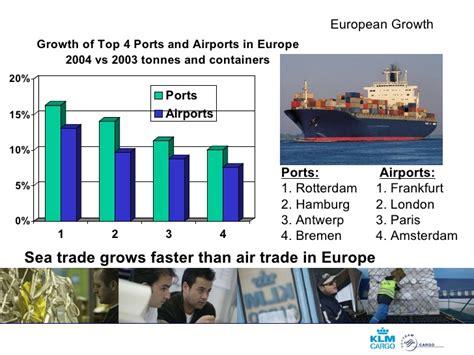 european air cargo perspectives den berg