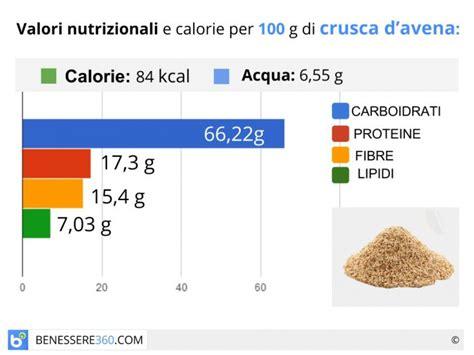 alimenti ipoglicemici crusca d propriet 224 benefici controindicazioni e