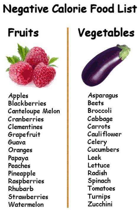 weight loss vegetables list jayavel chakravarthy srinivasan s calorie count